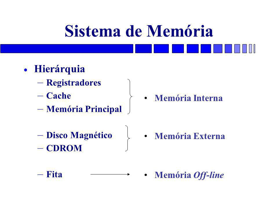Sistema de Memória  Hierárquia – Registradores – Cache – Memória Principal – Disco Magnético – CDROM – Fita Memória de Massa Memória Interna Memória Externa Memória Off-line