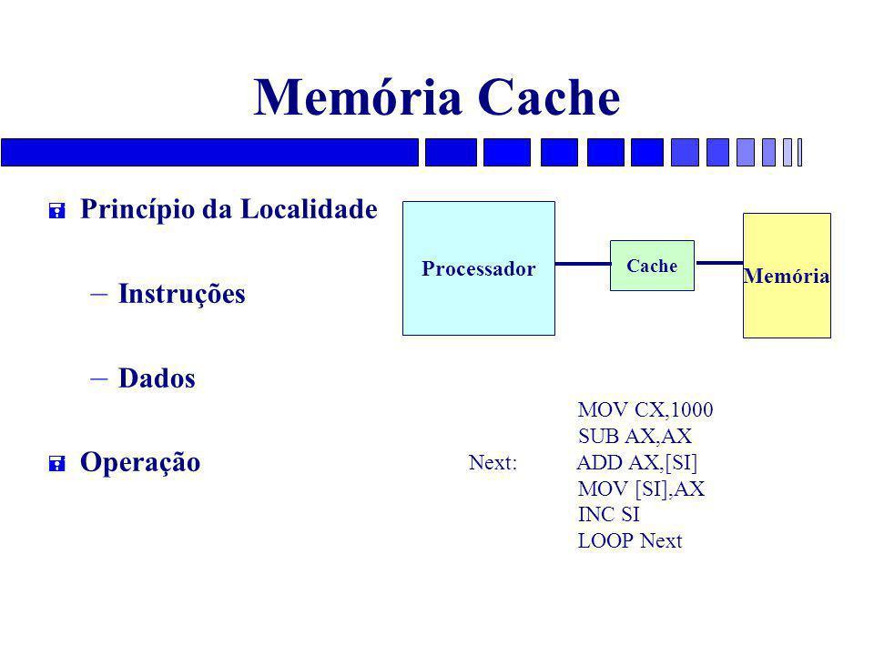 Memória Cache = Princípio da Localidade – Instruções – Dados = Operação Processador Cache Memória MOV CX,1000 SUB AX,AX Next: ADD AX,[SI] MOV [SI],AX INC SI LOOP Next