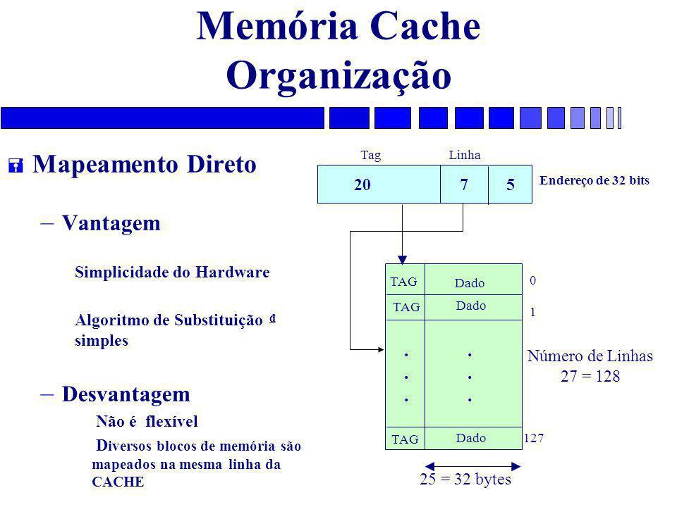Memória Cache Organização = Mapeamento Direto – Vantagem Simplicidade do Hardware Algoritmo de Substituição ₫ simples – Desvantagem Não é flexível D i
