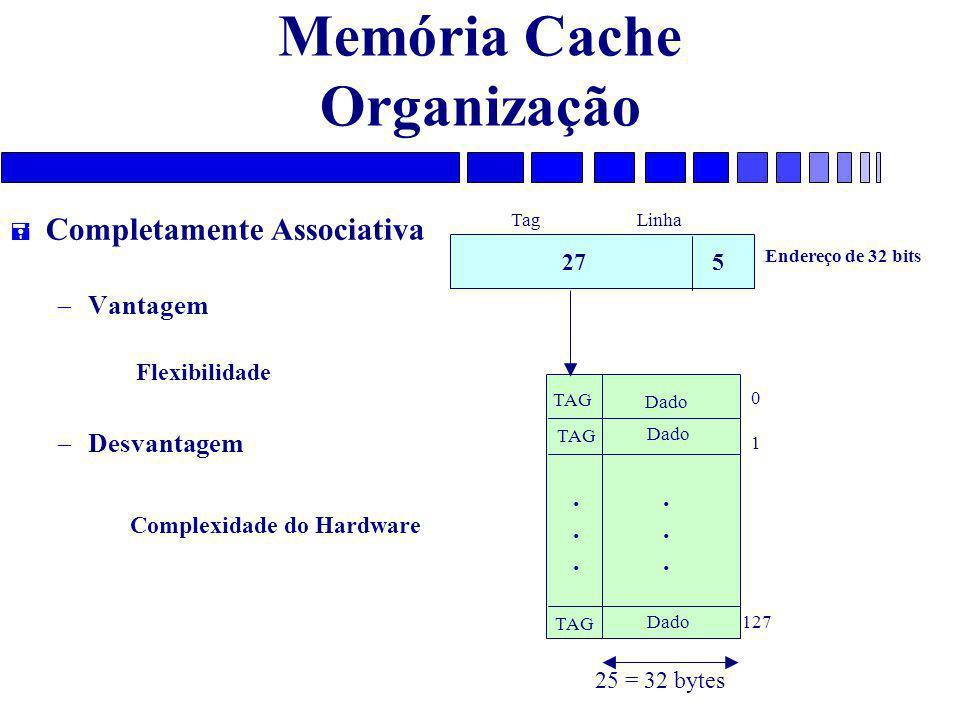 Memória Cache Organização = Completamente Associativa – Vantagem Flexibilidade – Desvantagem Complexidade do Hardware 27 5 Endereço de 32 bits Tag Linha TAG Dado............
