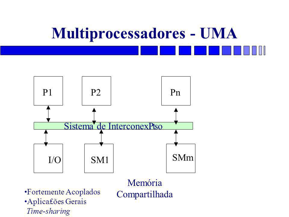 Multiprocessadores - UMA Sistema de Interconex₧o P1P2Pn I/OSM1 SMm Memória Compartilhada Fortemente Acoplados Aplica₤ões Gerais Time-sharing