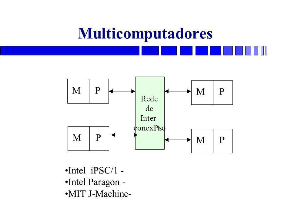 Multicomputadores M P Rede de Inter- conex₧o Intel iPSC/1 - Intel Paragon - MIT J-Machine-