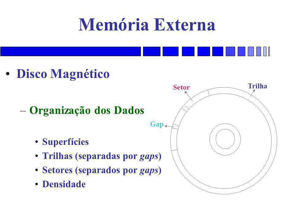 Memória Externa Disco Magnético –Organização dos Dados Superfícies Trilhas (separadas por gaps) Setores (separados por gaps) Densidade Setor Trilha Gap