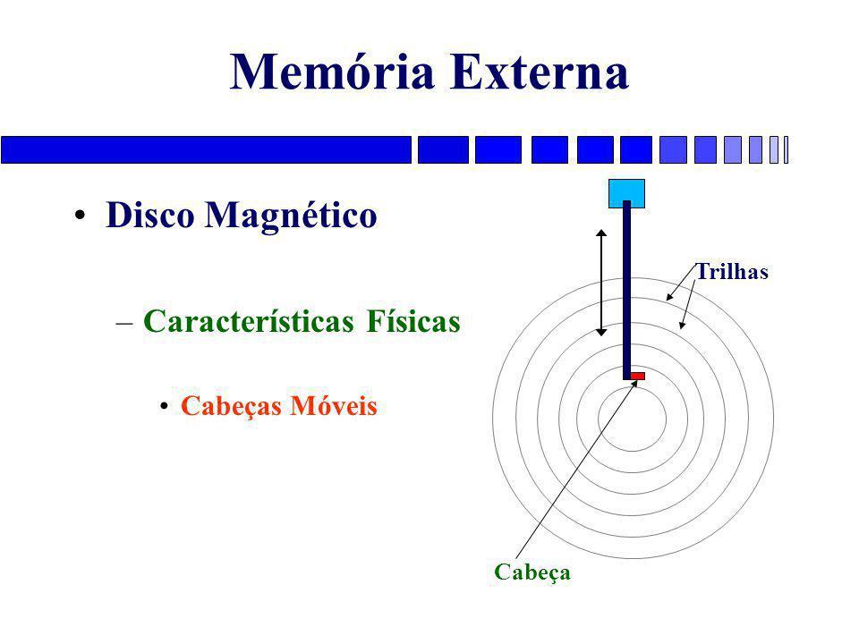 Memória Externa Disco Magnético –Características Físicas Cabeças Móveis Trilhas Cabeça
