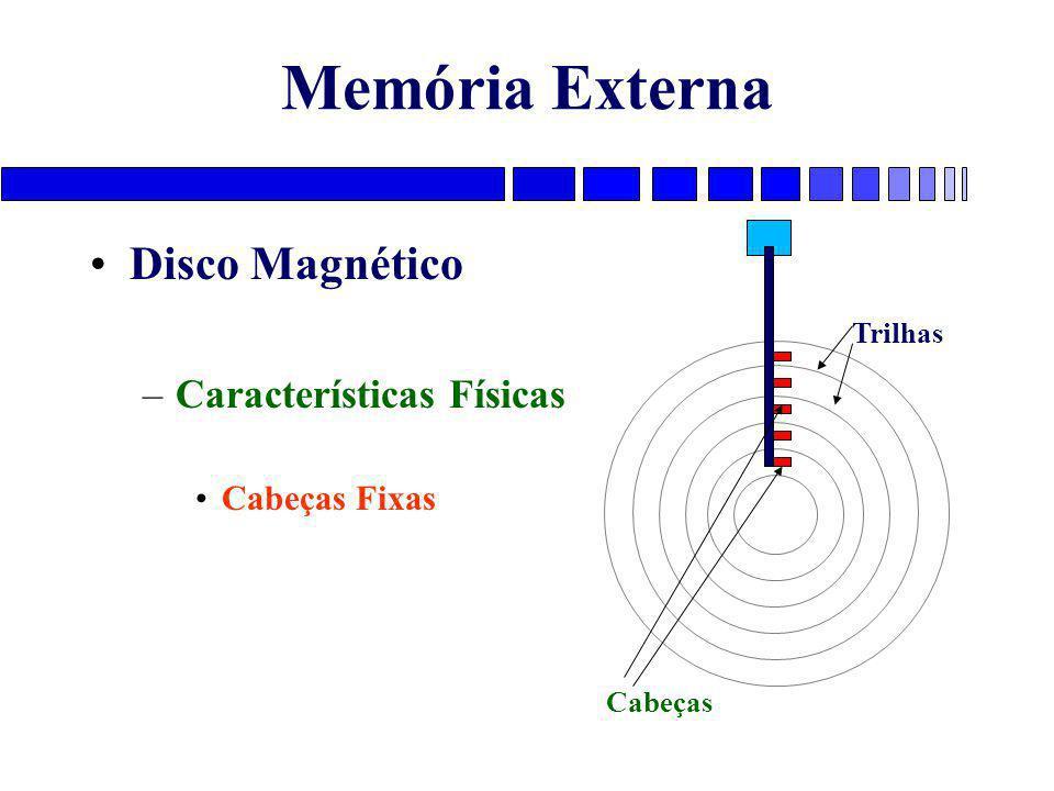 Memória Externa Disco Magnético –Características Físicas Cabeças Fixas Trilhas Cabeças