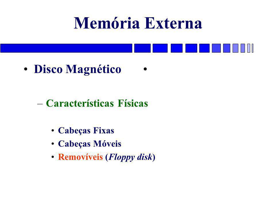 Memória Externa Disco Magnético –Características Físicas Cabeças Fixas Cabeças Móveis Removíveis (Floppy disk)