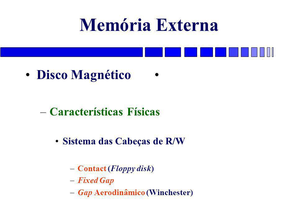 Memória Externa Disco Magnético –Características Físicas Sistema das Cabeças de R/W –Contact (Floppy disk) –Fixed Gap –Gap Aerodinâmico (Winchester)
