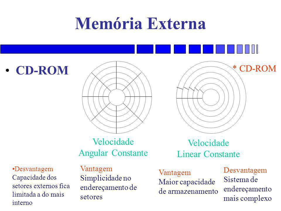 Memória Externa CD-ROM Velocidade Angular Constante Velocidade Linear Constante Desvantagem Capacidade dos setores externos fica limitada a do mais interno Vantagem Simplicidade no endereçamento de setores Vantagem Maior capacidade de armazenamento Desvantagem Sistema de endereçamento mais complexo * CD-ROM