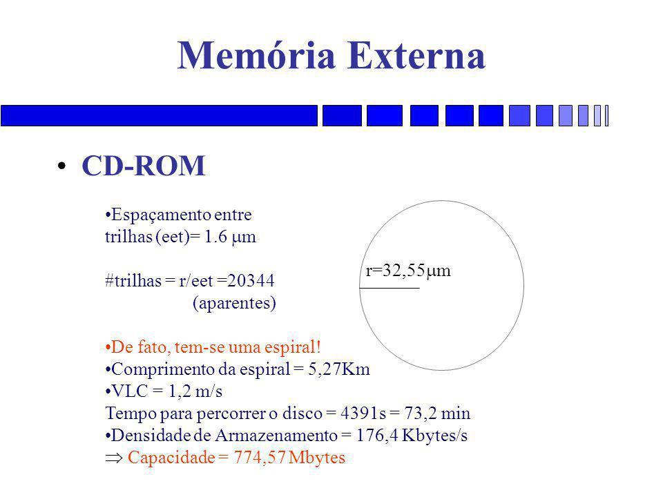 Memória Externa CD-ROM r=32,55  m Espaçamento entre trilhas (eet)= 1.6  m #trilhas = r/eet =20344 (aparentes) De fato, tem-se uma espiral.