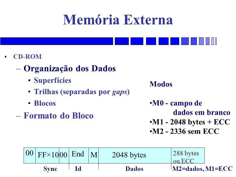 Memória Externa CD-ROM –Organização dos Dados Superfícies Trilhas (separadas por gaps) Blocos –Formato do Bloco Sync Id Dados M2=dados, M1=ECC 00 FF×1000 End M2048 bytes 288 bytes ou ECC Modos M0 - campo de dados em branco M1 - 2048 bytes + ECC M2 - 2336 sem ECC