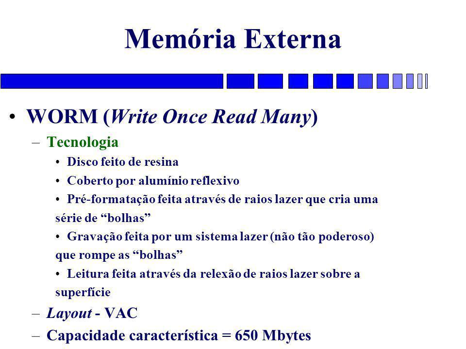 Memória Externa WORM (Write Once Read Many) –Tecnologia Disco feito de resina Coberto por alumínio reflexivo Pré-formatação feita através de raios laz