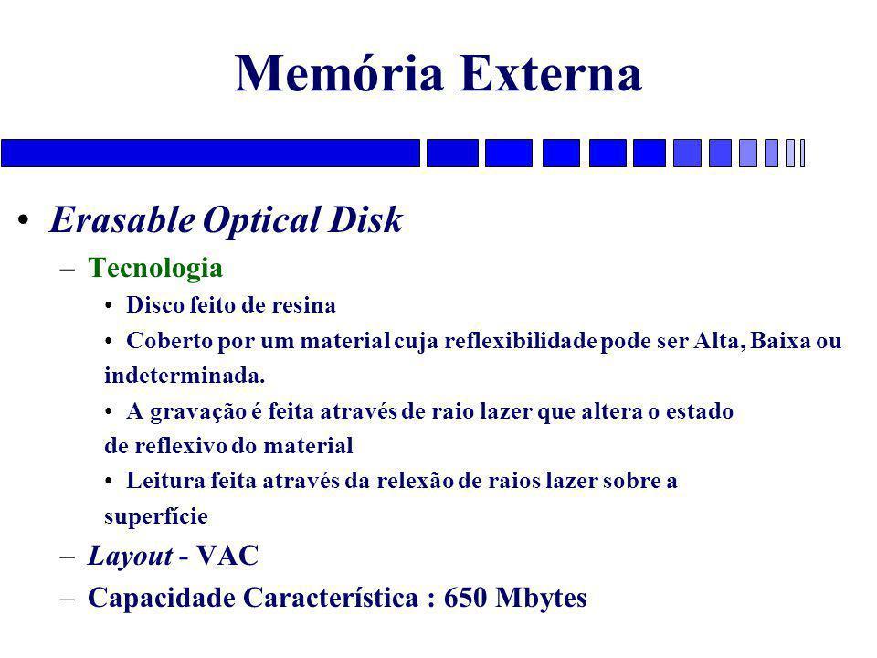 Memória Externa Erasable Optical Disk –Tecnologia Disco feito de resina Coberto por um material cuja reflexibilidade pode ser Alta, Baixa ou indeterminada.