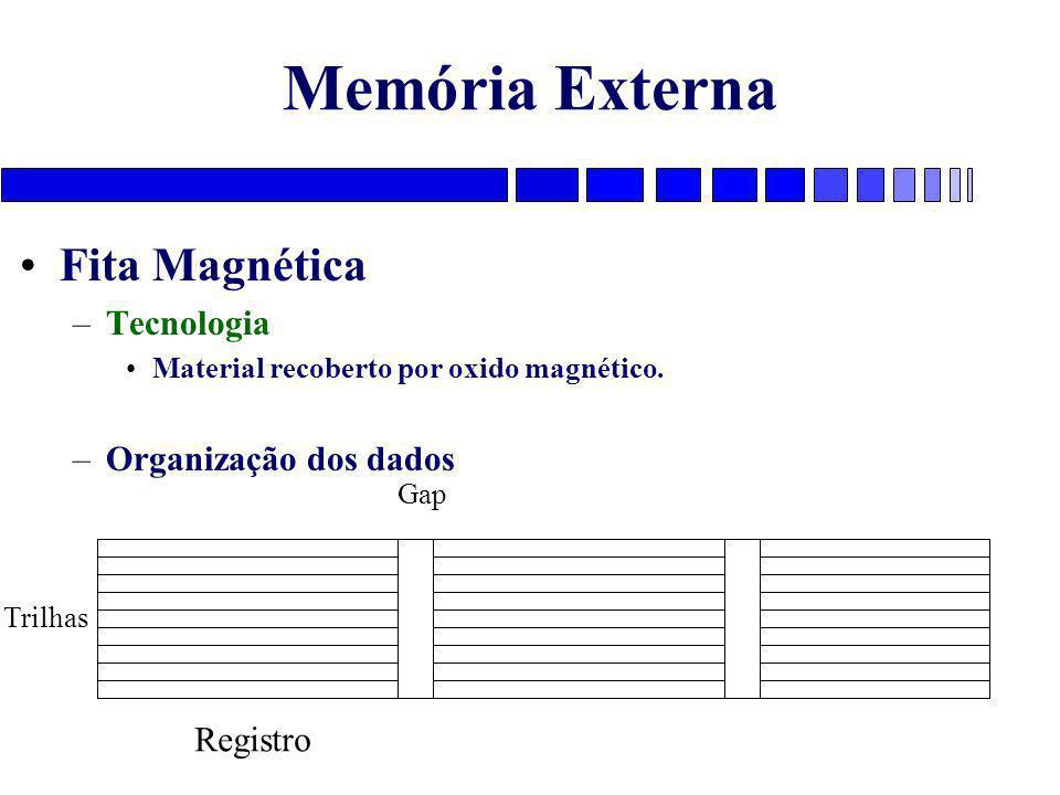 Memória Externa Fita Magnética –Tecnologia Material recoberto por oxido magnético.