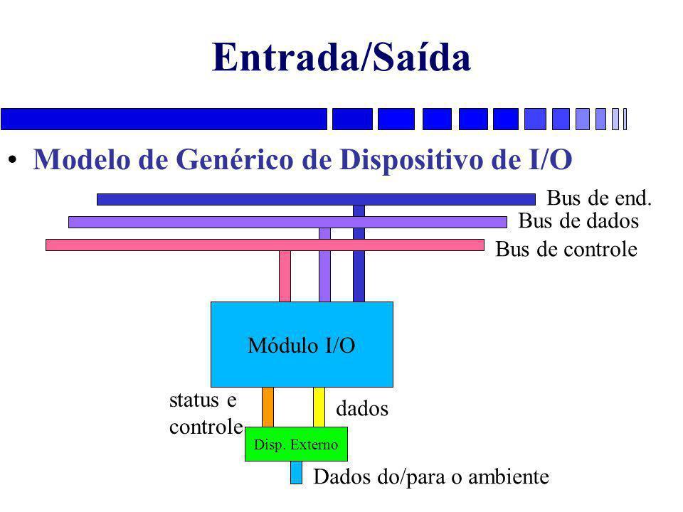 Entrada/Saída Modelo de Genérico de Dispositivo de I/O Módulo I/O Disp. Externo Bus de end. Bus de dados Bus de controle status e controle dados Dados