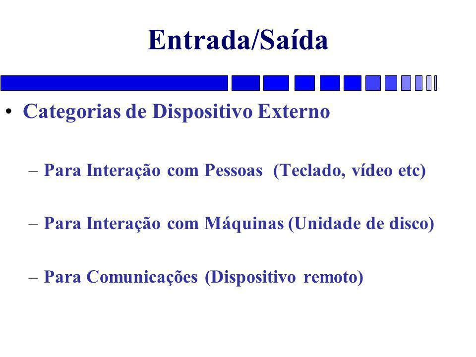 Entrada/Saída Categorias de Dispositivo Externo –Para Interação com Pessoas (Teclado, vídeo etc) –Para Interação com Máquinas (Unidade de disco) –Para Comunicações (Dispositivo remoto)