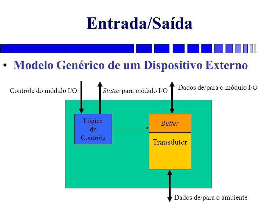 Entrada/Saída Modelo Genérico de um Dispositivo Externo Lógica de Controle Transdutor Buffer Dados de/para o ambiente Dados de/para o módulo I/O Status para módulo I/OControle do módulo I/O