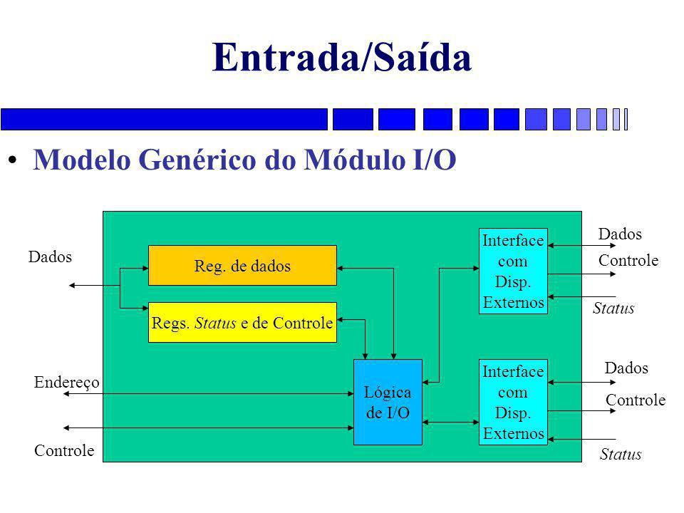 Entrada/Saída Modelo Genérico do Módulo I/O Reg.de dados Regs.