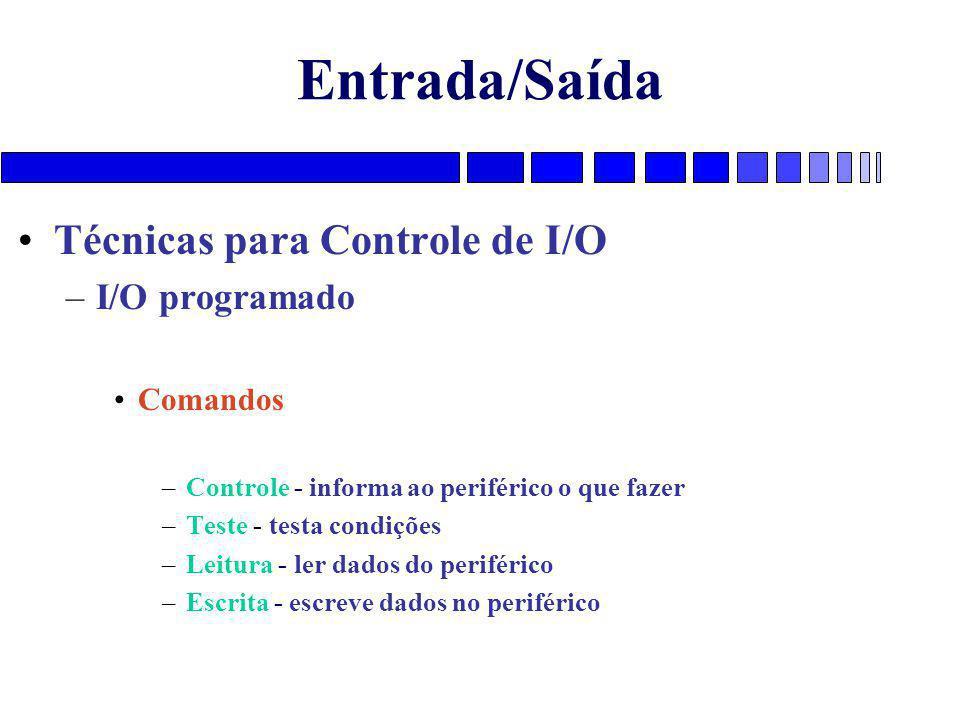Entrada/Saída Técnicas para Controle de I/O –I/O programado Comandos –Controle - informa ao periférico o que fazer –Teste - testa condições –Leitura - ler dados do periférico –Escrita - escreve dados no periférico