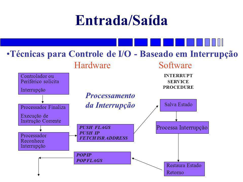 Entrada/Saída PUSH FLAGS PUSH IP FETCH ISR ADDRESS POP IP POP FLAGS INTERRUPT SERVICE PROCEDURE Restaura Estado Retorno Técnicas para Controle de I/O - Baseado em Interrupção Hardware Software Controlador ou Periférico solicita Interrupção Processador Finaliza Execução de Instrução Corrente Processador Reconhece Interrupção Salva Estado Processa Interrupção Processamento da Interrupção