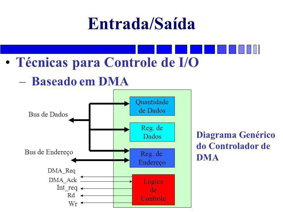 Entrada/Saída Técnicas para Controle de I/O – Baseado em DMA Quantidade de Dados Reg. de Dados Reg. de Endereço Lógica de Controle DMA_Req DMA_Ack Int