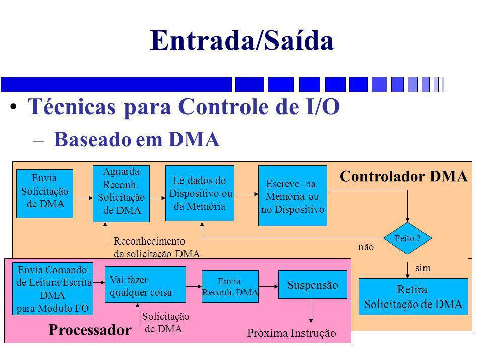 Entrada/Saída Técnicas para Controle de I/O – Baseado em DMA Escreve na Memória ou no Dispositivo Feito .