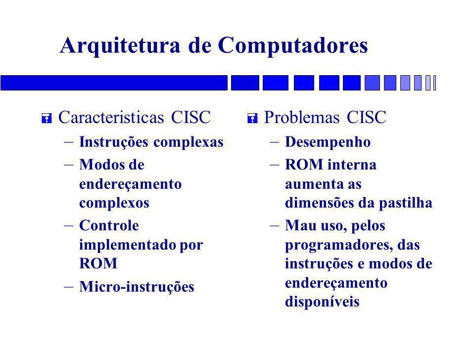 Arquitetura de Computadores = Problemas CISC – Desempenho – ROM interna aumenta as dimensões da pastilha – Mau uso, pelos programadores, das instruções e modos de endereçamento disponíveis = Caracteristicas CISC – Instruções complexas – Modos de endereçamento complexos – Controle implementado por ROM – Micro-instruções