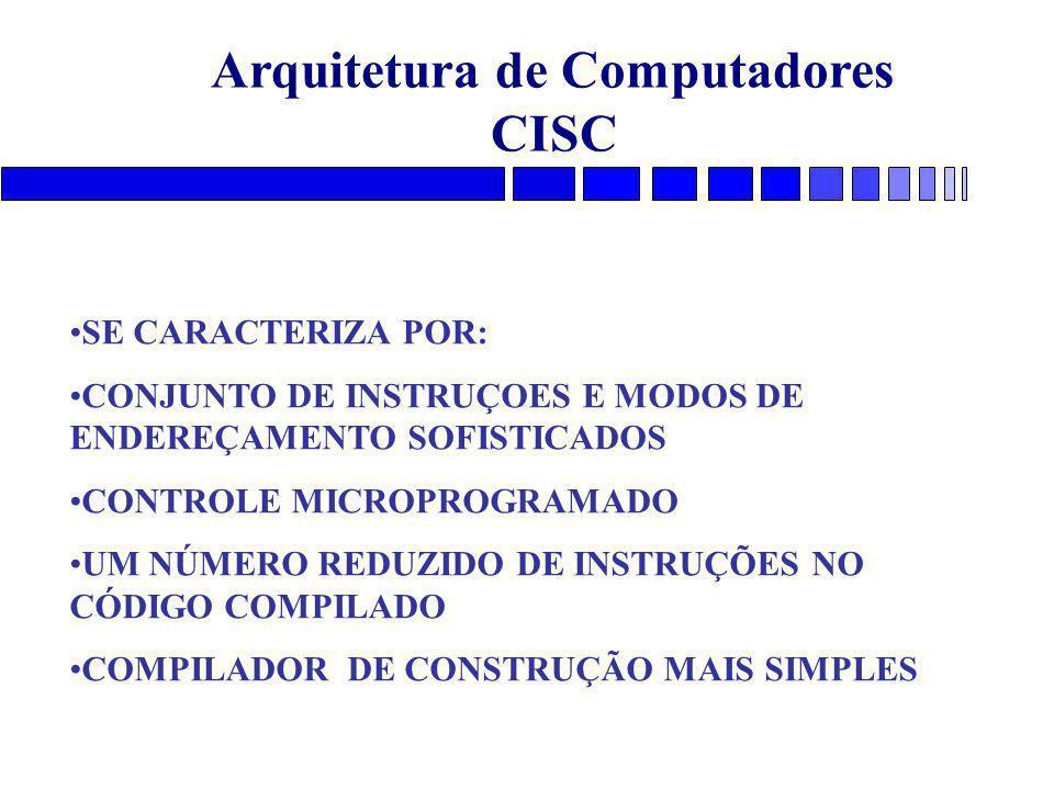 Arquitetura de Computadores CISC SE CARACTERIZA POR: CONJUNTO DE INSTRUÇOES E MODOS DE ENDEREÇAMENTO SOFISTICADOS CONTROLE MICROPROGRAMADO UM NÚMERO REDUZIDO DE INSTRUÇÕES NO CÓDIGO COMPILADO COMPILADOR DE CONSTRUÇÃO MAIS SIMPLES
