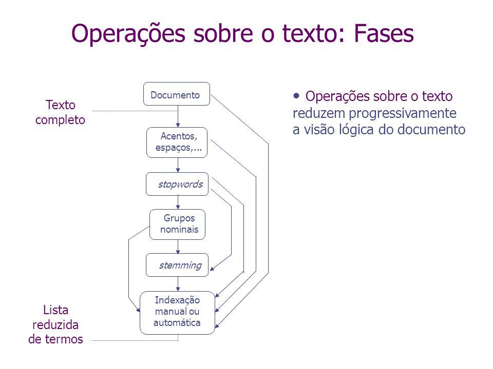 Operações sobre o texto: Fases Documento Acentos, espaços,... stopwords Grupos nominais stemming Indexação manual ou automática Texto completo Lista r