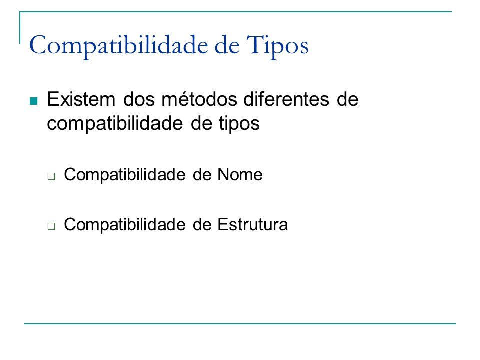 Compatibilidade de Tipos Existem dos métodos diferentes de compatibilidade de tipos  Compatibilidade de Nome  Compatibilidade de Estrutura