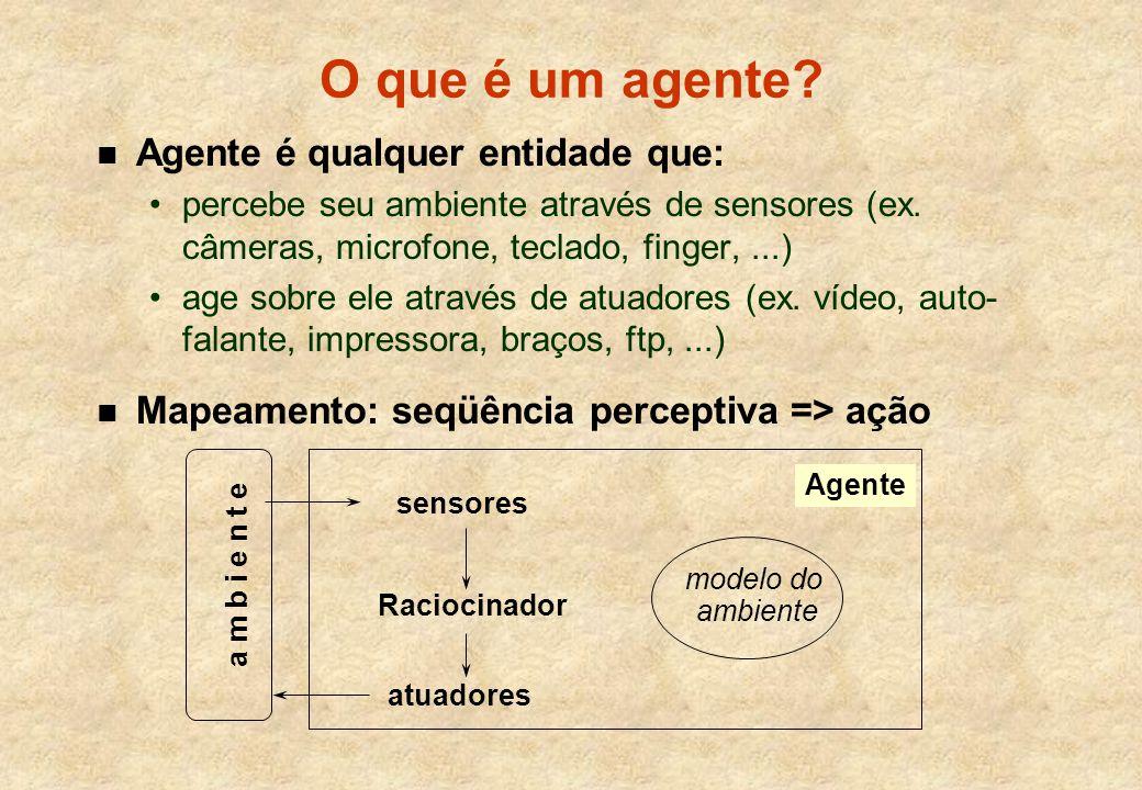 sensores Agente atuadores a m b i e n t e Raciocinador modelo do ambiente O que é um agente? Agente é qualquer entidade que: percebe seu ambiente atra