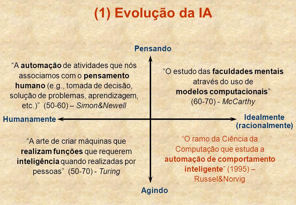 """(1) Evolução da IA Pensando Agindo Humanamente Idealmente (racionalmente) """"A automação de atividades que nós associamos com o pensamento humano (e.g.,"""