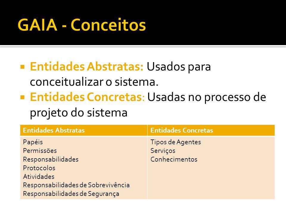  Entidades Abstratas: Usados para conceitualizar o sistema.  Entidades Concretas: Usadas no processo de projeto do sistema Entidades AbstratasEntida