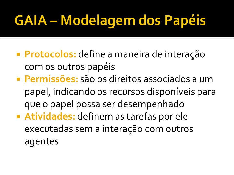  Protocolos: define a maneira de interação com os outros papéis  Permissões: são os direitos associados a um papel, indicando os recursos disponívei