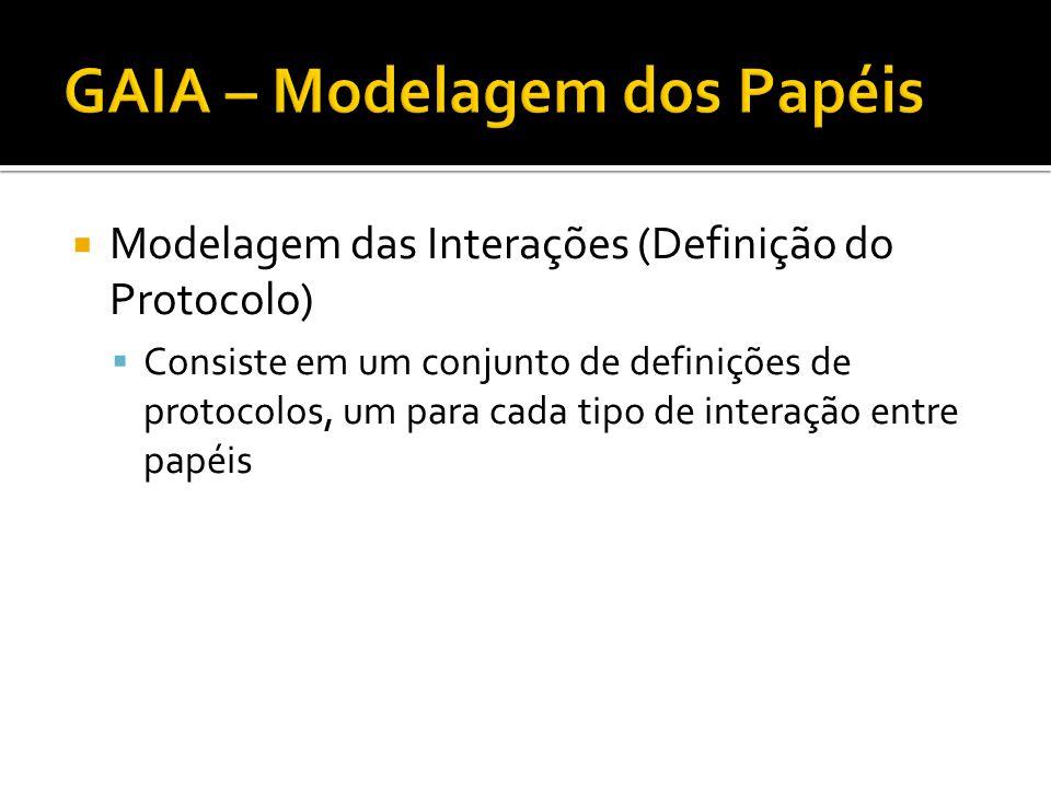 Modelagem das Interações (Definição do Protocolo)  Consiste em um conjunto de definições de protocolos, um para cada tipo de interação entre papéis