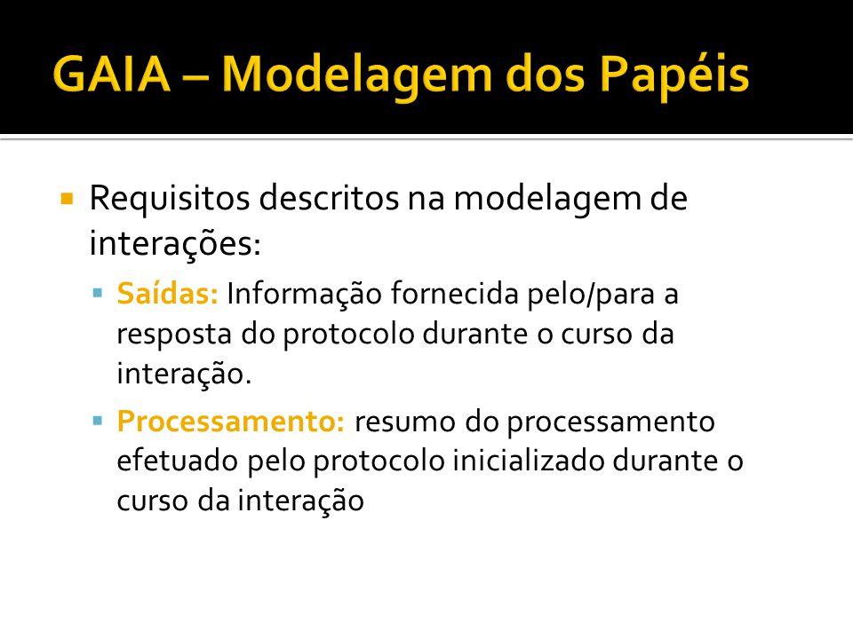  Requisitos descritos na modelagem de interações:  Saídas: Informação fornecida pelo/para a resposta do protocolo durante o curso da interação.  Pr