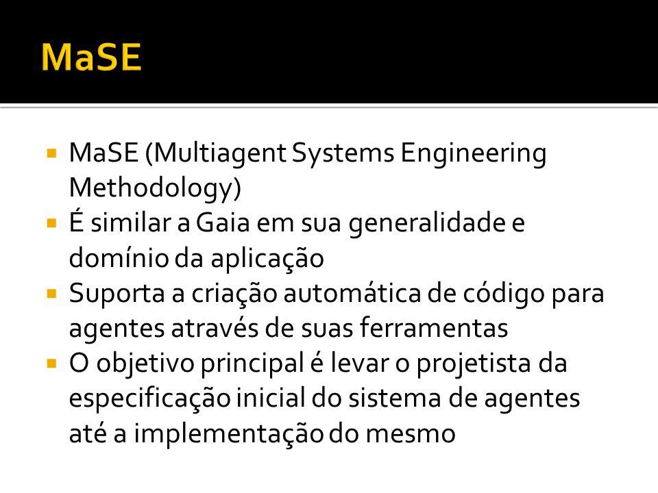  MaSE (Multiagent Systems Engineering Methodology)  É similar a Gaia em sua generalidade e domínio da aplicação  Suporta a criação automática de có