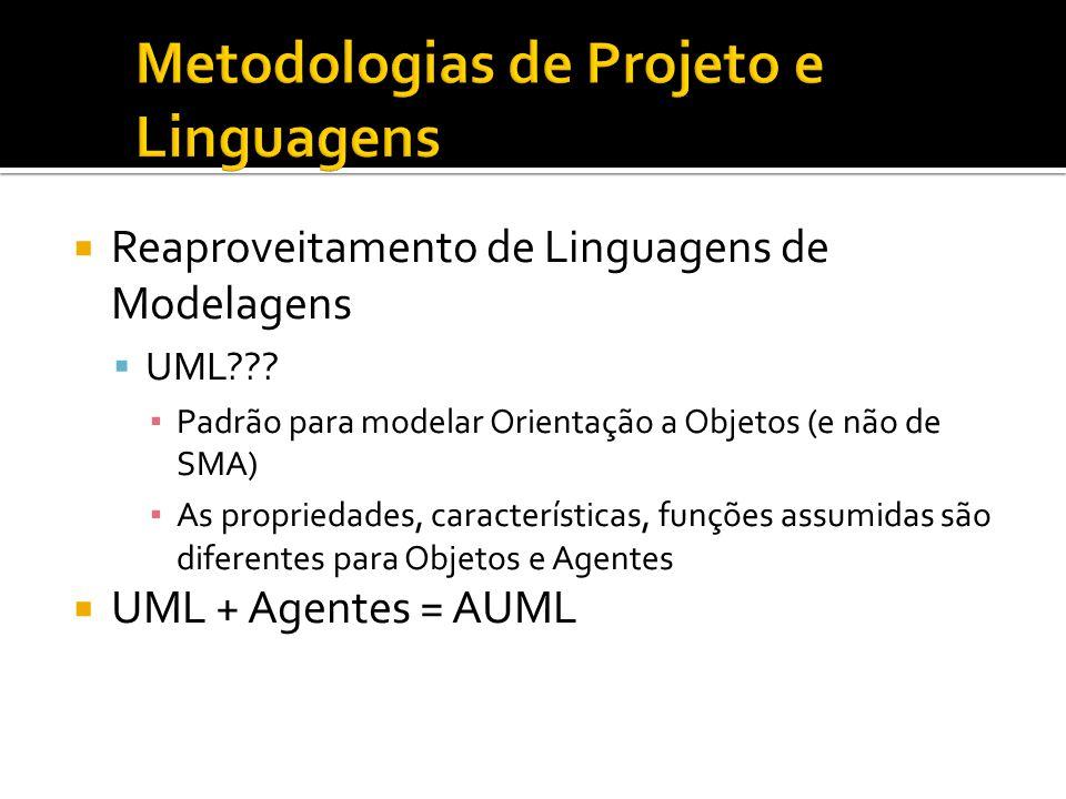  Reaproveitamento de Linguagens de Modelagens  UML??? ▪ Padrão para modelar Orientação a Objetos (e não de SMA) ▪ As propriedades, características,