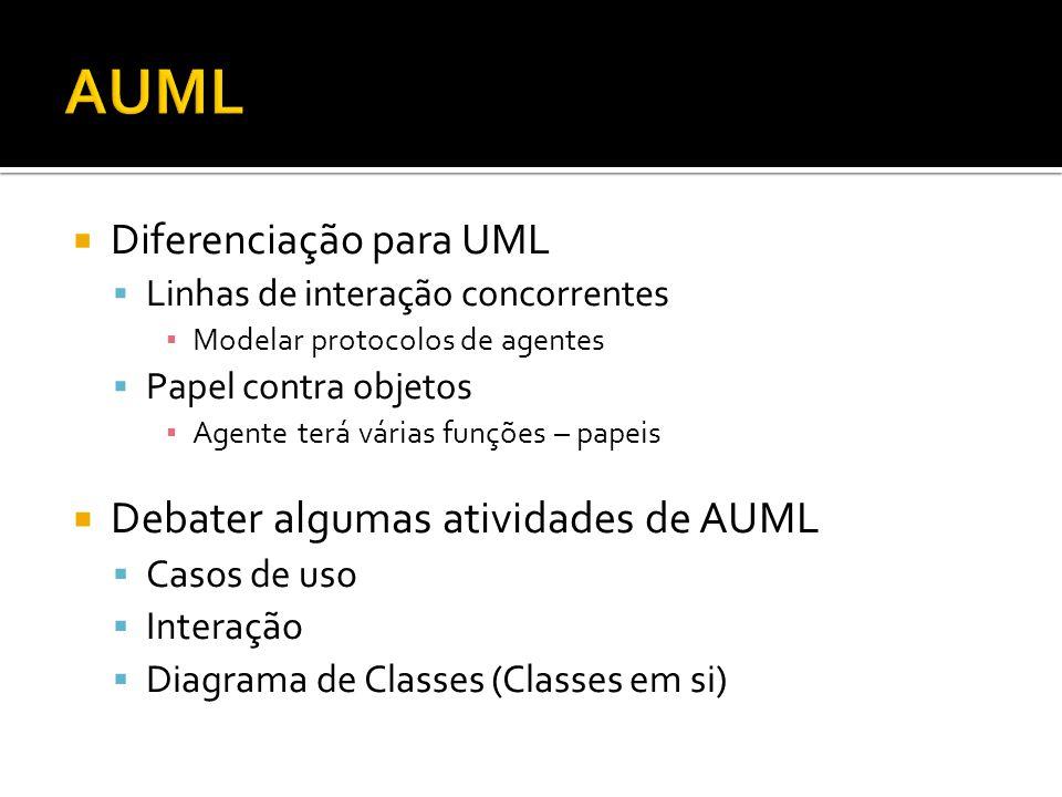  Diferenciação para UML  Linhas de interação concorrentes ▪ Modelar protocolos de agentes  Papel contra objetos ▪ Agente terá várias funções – pape