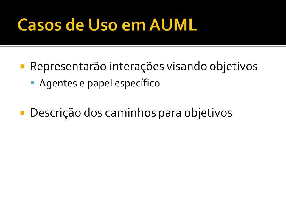  Representarão interações visando objetivos  Agentes e papel específico  Descrição dos caminhos para objetivos