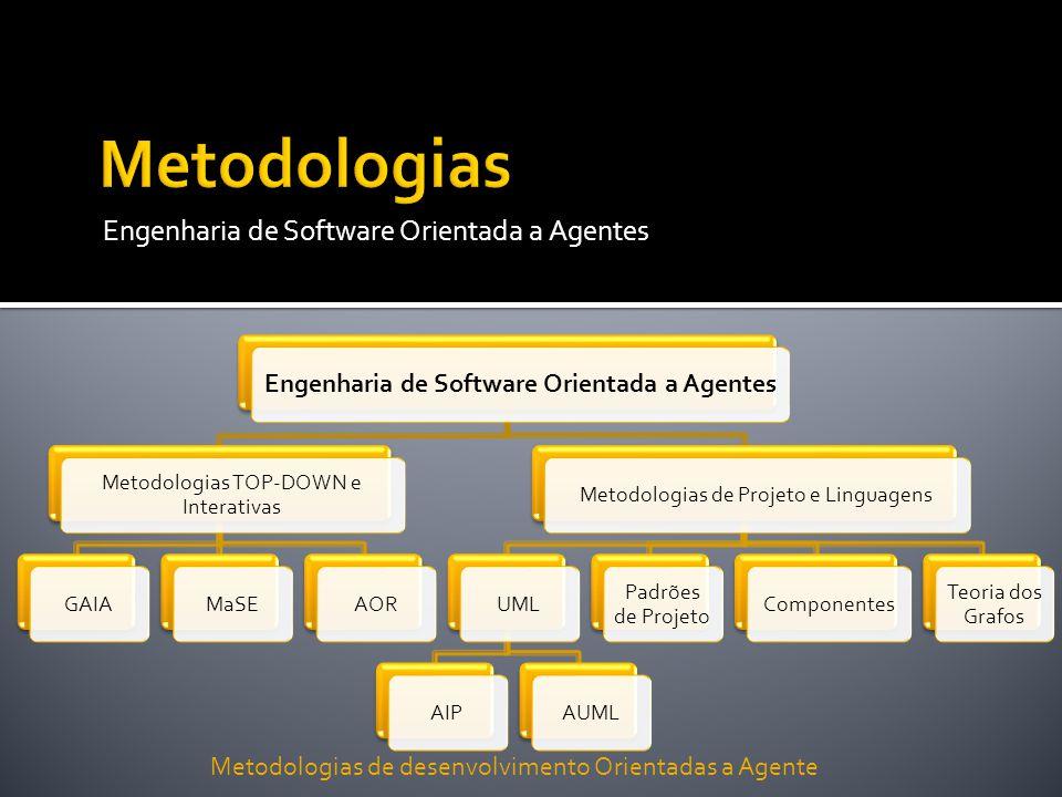 Engenharia de Software Orientada a Agentes Metodologias TOP-DOWN e Interativas GAIAMaSEAORMetodologias de Projeto e LinguagensUMLAIPAUML Padrões de Pr