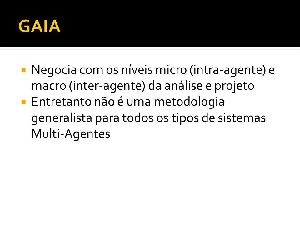  Negocia com os níveis micro (intra-agente) e macro (inter-agente) da análise e projeto  Entretanto não é uma metodologia generalista para todos os