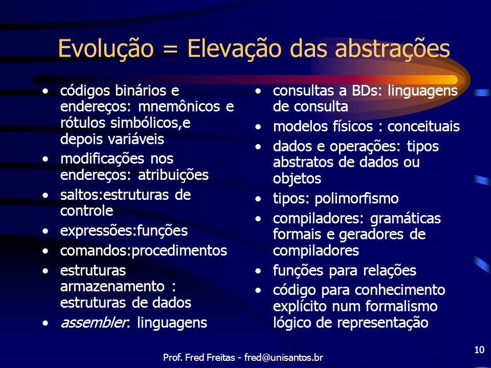 Prof. Fred Freitas - fred@unisantos.br 10 Evolução = Elevação das abstrações códigos binários e endereços: mnemônicos e rótulos simbólicos,e depois va