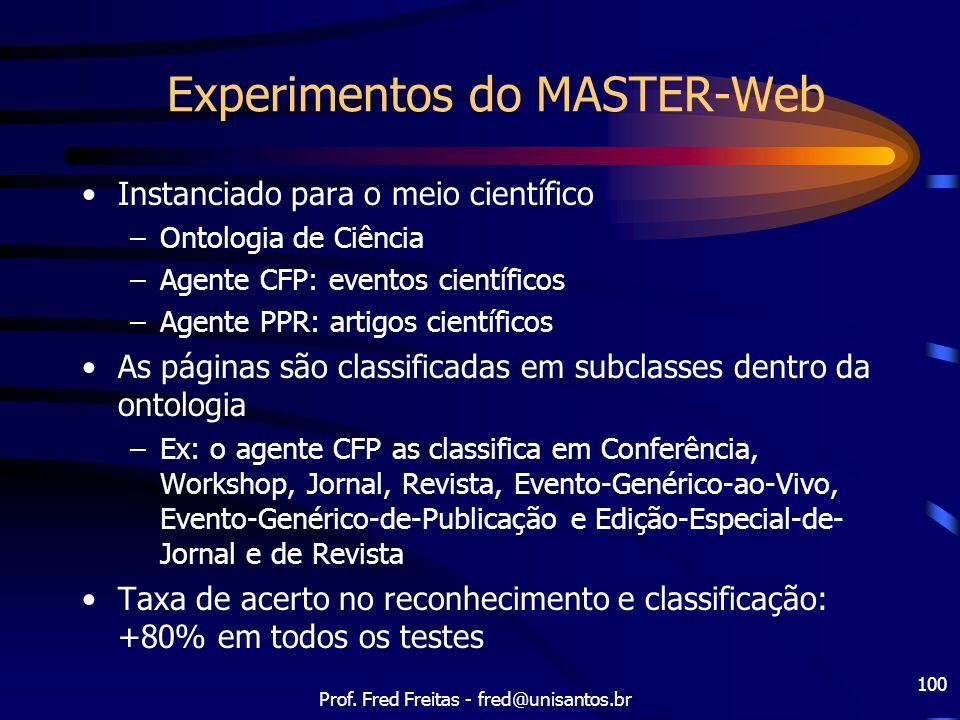 Prof. Fred Freitas - fred@unisantos.br 100 Experimentos do MASTER-Web Instanciado para o meio científico –Ontologia de Ciência –Agente CFP: eventos ci