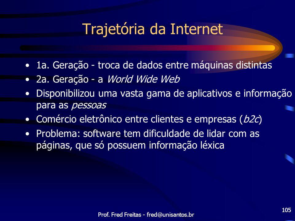 Prof. Fred Freitas - fred@unisantos.br 105 Trajetória da Internet 1a. Geração - troca de dados entre máquinas distintas 2a. Geração - a World Wide Web