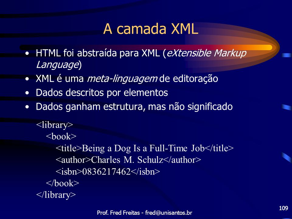 Prof. Fred Freitas - fred@unisantos.br 109 A camada XML HTML foi abstraída para XML (eXtensible Markup Language) XML é uma meta-linguagem de editoraçã