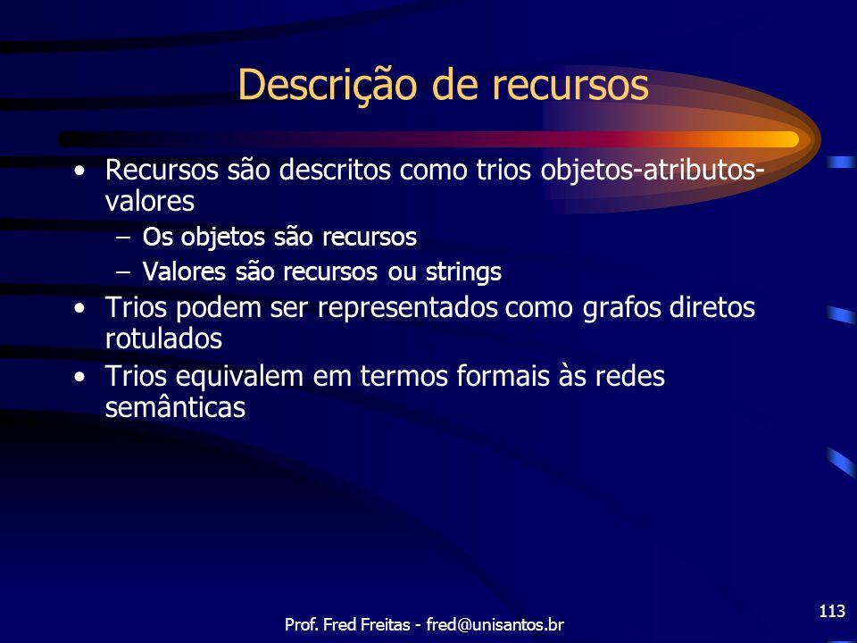 Prof. Fred Freitas - fred@unisantos.br 113 Descrição de recursos Recursos são descritos como trios objetos-atributos- valores –Os objetos são recursos