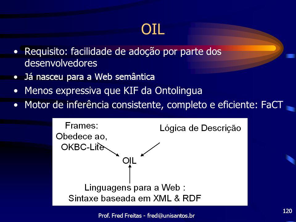 Prof. Fred Freitas - fred@unisantos.br 120 OIL Requisito: facilidade de adoção por parte dos desenvolvedores Já nasceu para a Web semântica Menos expr