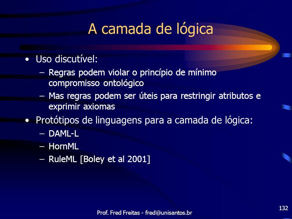 Prof. Fred Freitas - fred@unisantos.br 132 A camada de lógica Uso discutível: –Regras podem violar o princípio de mínimo compromisso ontológico –Mas r