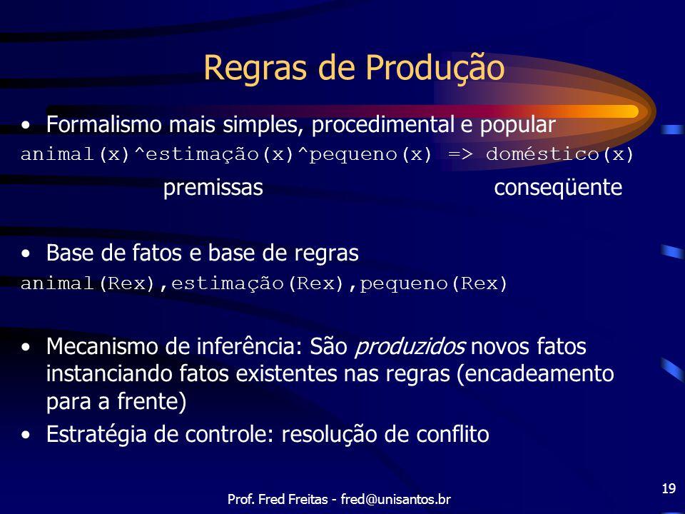Prof. Fred Freitas - fred@unisantos.br 19 Regras de Produção Formalismo mais simples, procedimental e popular animal(x)^estimação(x)^pequeno(x) => dom