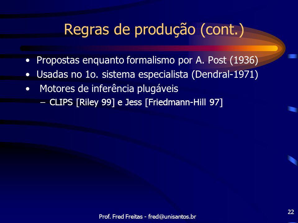 Prof. Fred Freitas - fred@unisantos.br 22 Regras de produção (cont.) Propostas enquanto formalismo por A. Post (1936) Usadas no 1o. sistema especialis